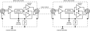Grounding and Shielding Audio Devices