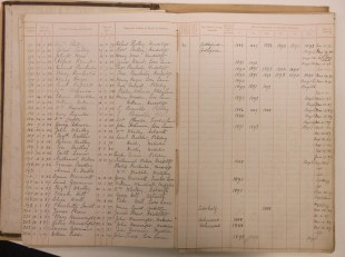 D82/1 Admission register for Hardstoft Church of England School, Ault Hucknall from 1857