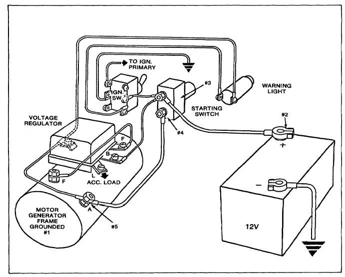 wiring diagram for starter generator  u2013 powerking co