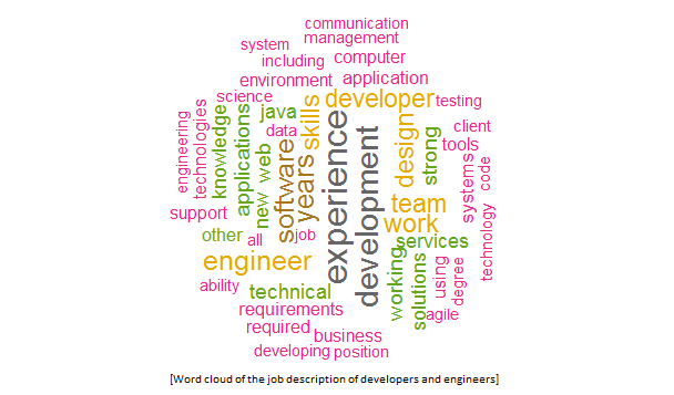 job-titles-word-cloud