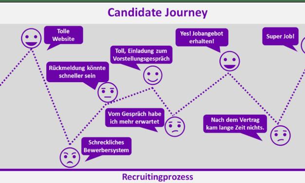 Employer Branding geht nicht ohne Recruiting!