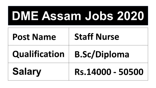 DME Assam Staff Nurse Jobs 2020