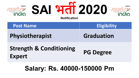SAI Physiotherapist Jobs 2020