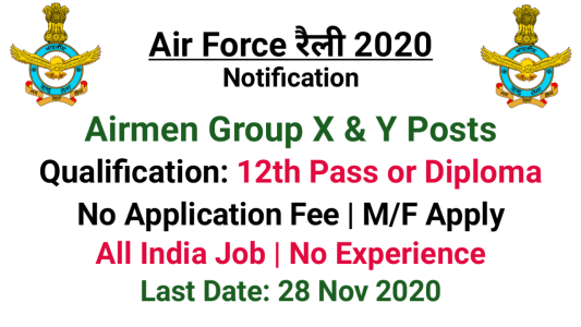 Indian Air Force Recruitment Rally 2020