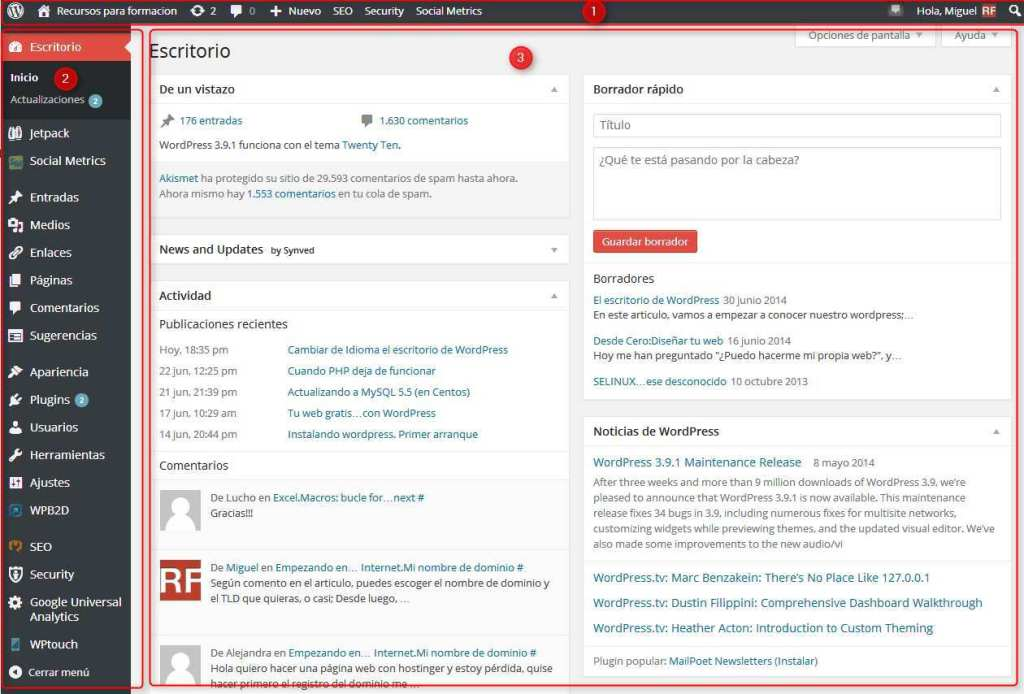 Escritorio de wordpress. Zonas activas remarcadas