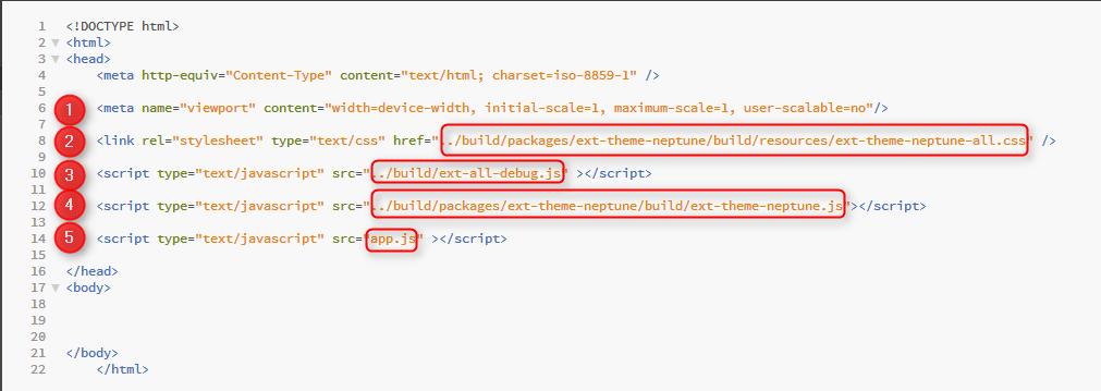 fichero index para Sencha ExtJS