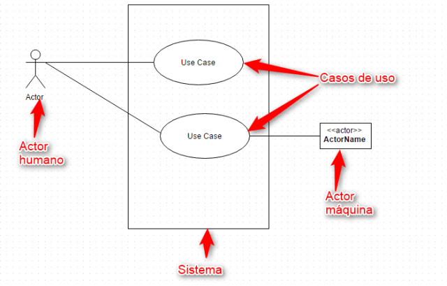 UML Imagenes caso de uso