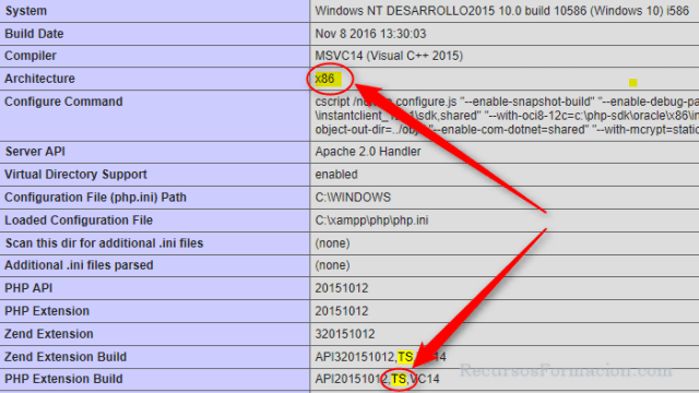Se obtiene la arquitertura y si es Threar safe o no, desde phpinfo()