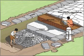 Romanos construyendo una calzada romana