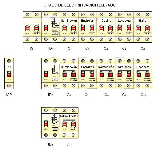 Instalaciones El 233 Ctricas En Viviendas Enerxia Net