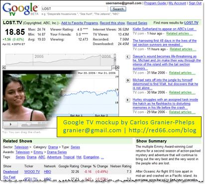 Google TV (clip 150KB)
