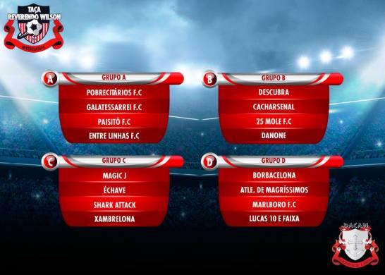 Chaveamento dos grupos na Taça RW.