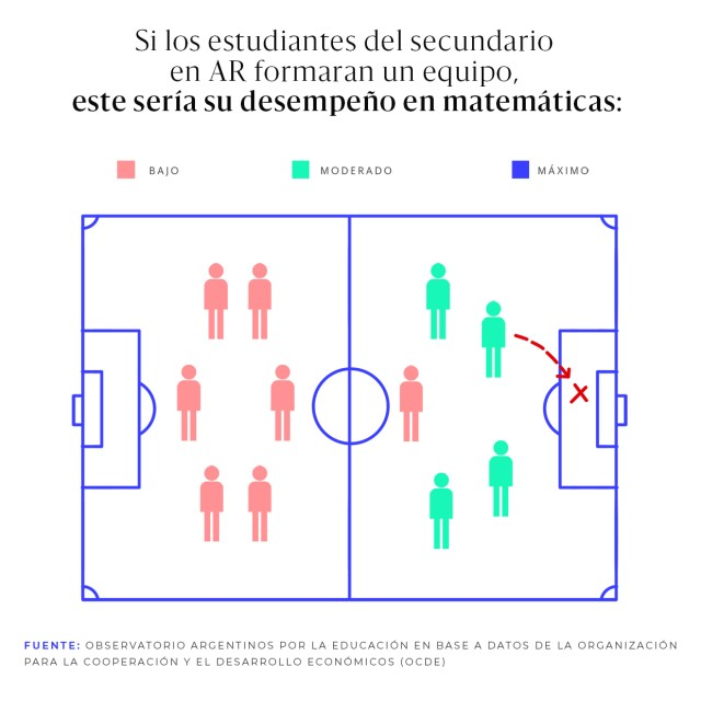 Grafico Matematicas-1240px