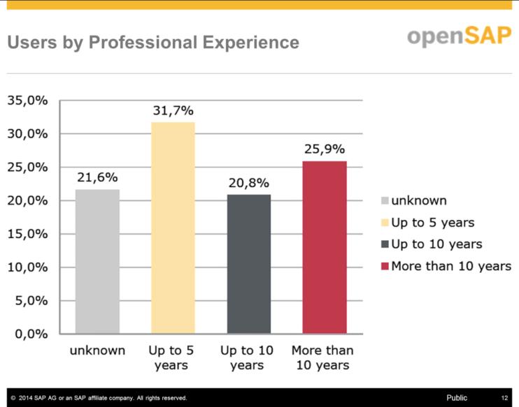 20140618.openSAP-presentation-10