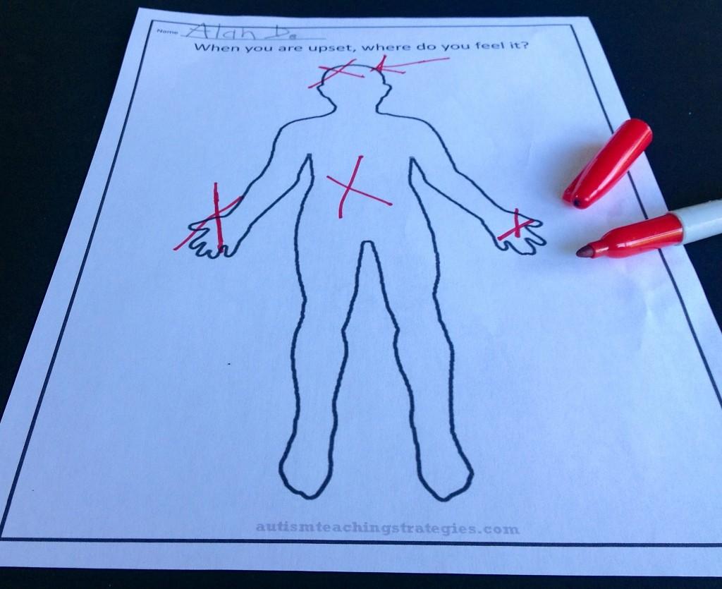 Upset Body Worksheet