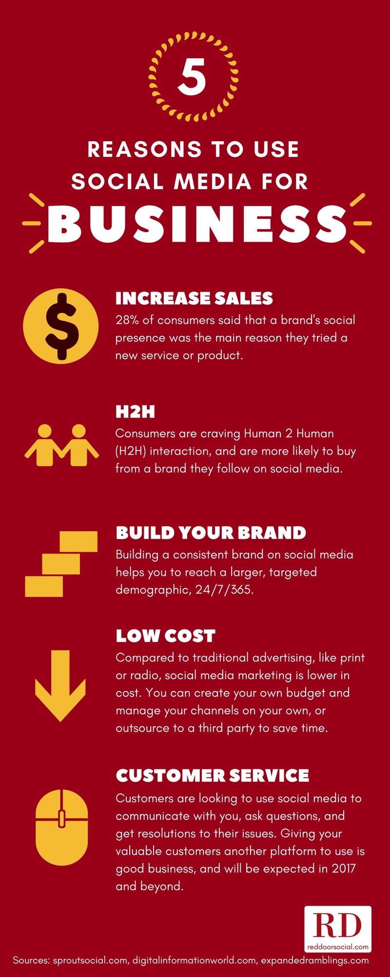 infographic-5-reasons
