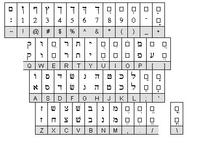 Free Greek And Hebrew Fonts
