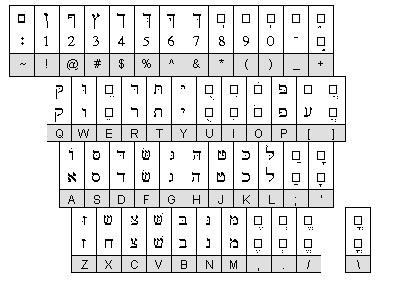 Free Hebrew Font
