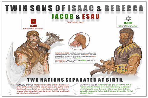 God loves Jacob and hates Esau