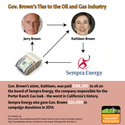 jerry brown's ties to oil and gas