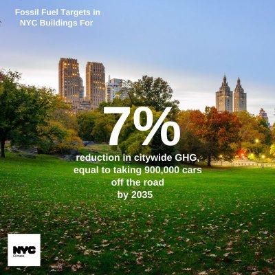 NYC energy savings by efficiency in buildings