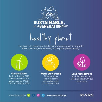 marsh chocolate sustainability in a generation
