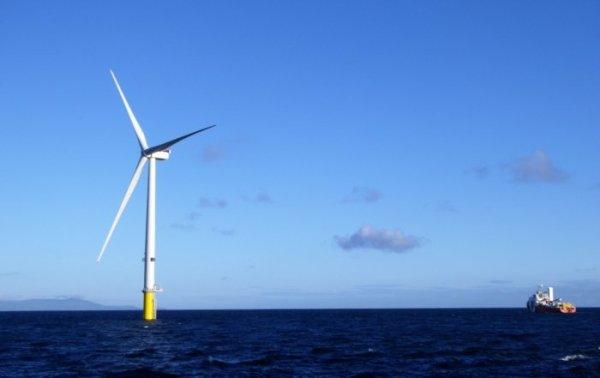 Wind power in European Union