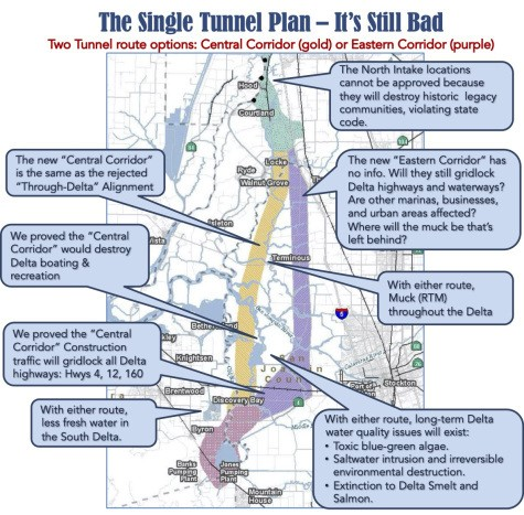 Califirnia delta tunnel water plan