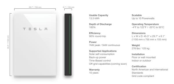Tesla Powerwall 2 battery