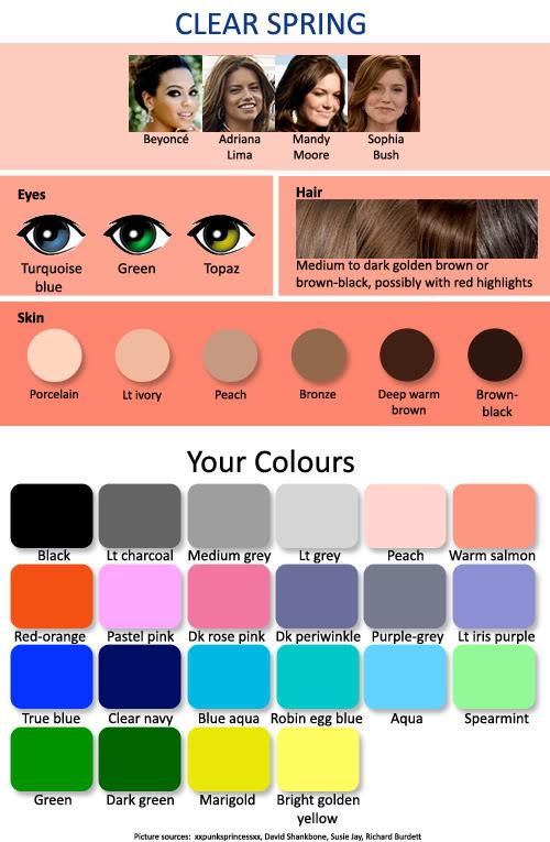 Which Hair Color Is Best For You Comparing Hair Colors Red Hairstyle