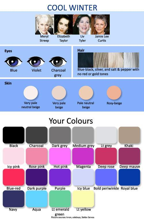 Color complexion chart for dark hair colors