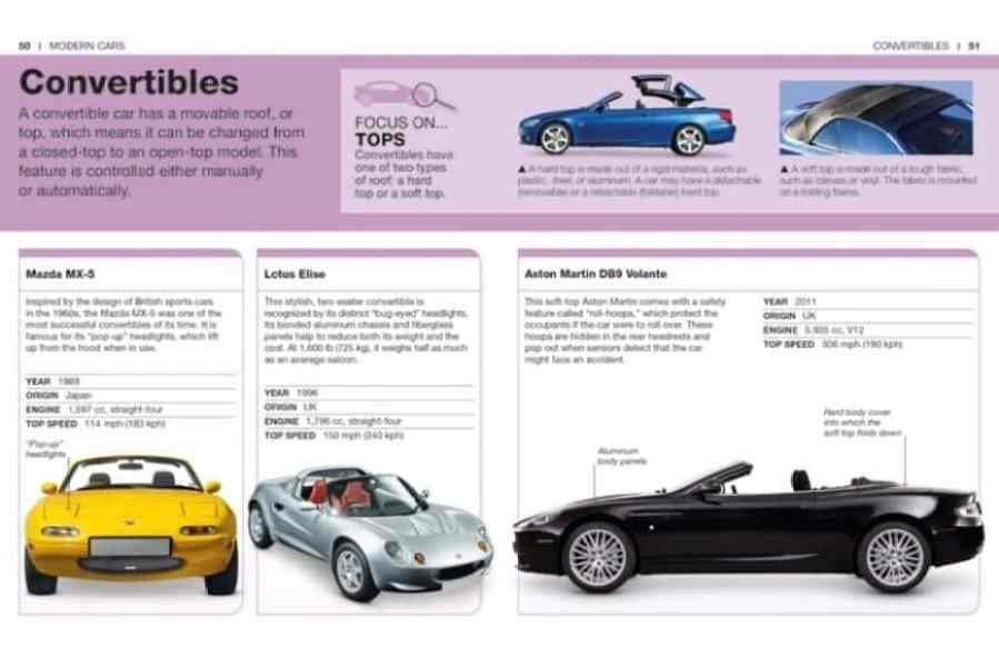 Cars Convertables