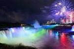 Niagara Falls, USA vs. Niagara Falls, Canada