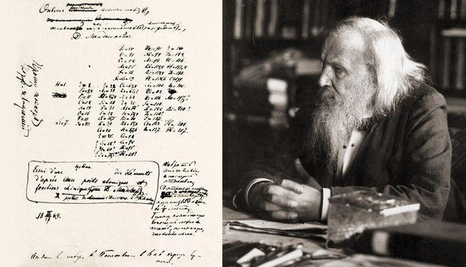 tabla periodica elementos original