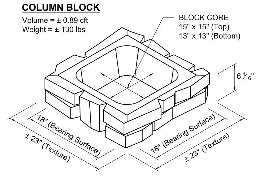 115_140_Colum_Block
