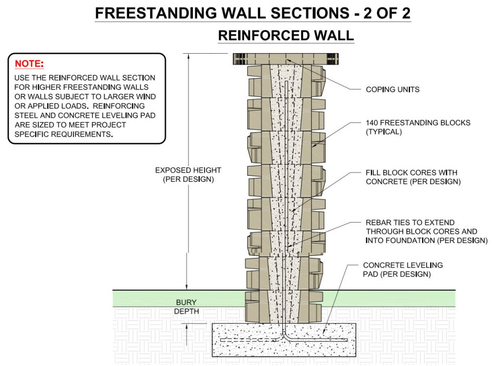 Redi-Scape Freestanding wall options_2