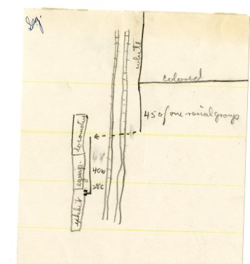 """Sketch of the """"Birmingham Plan"""" for segregated lines on the Freedom Train"""
