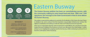 Easter Busway Poll