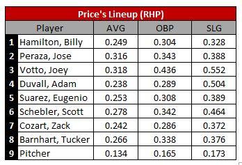 lineup_price