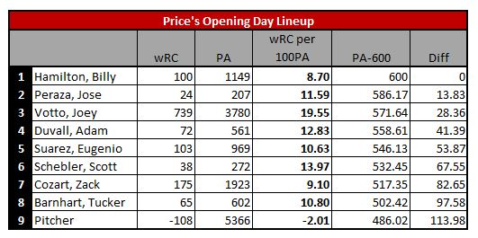 lineup_price2