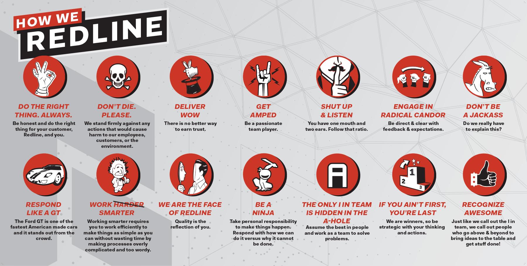 Redline Plastics Cultural Behaviors Graphic