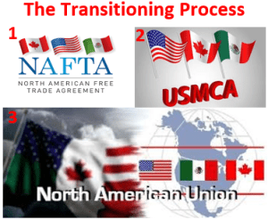 Outing 'Machiavellian' Robert E. Lighthizer: The 'New NAFTA,' the USMCA, Transitions Us to Toward a NAU