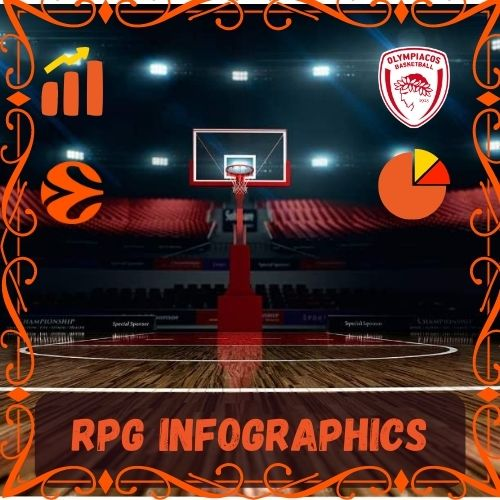Euroleague 2020/21 RS – Olympiacos Player Assessment