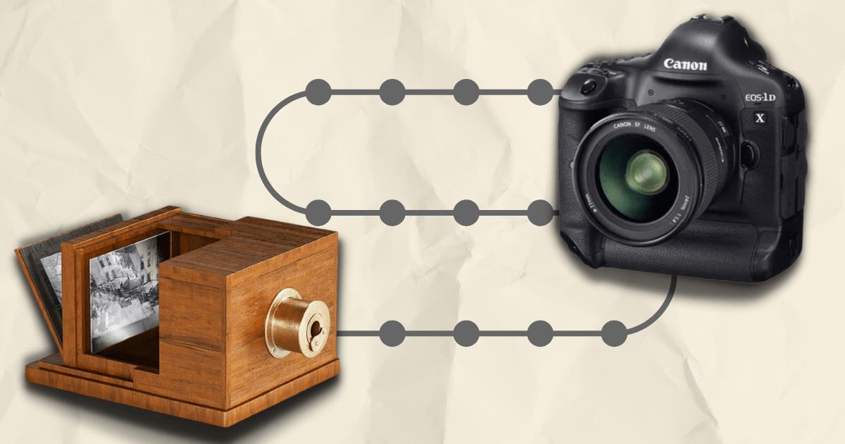 a evolução das câmeras fotográficas