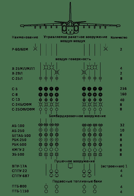 800px-Su25.svg