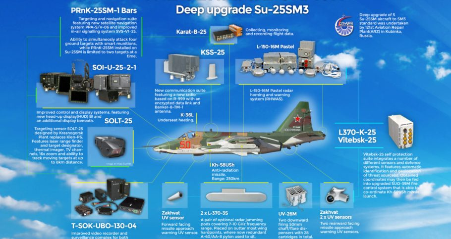 Su25SM3_InfoGraphic-1210x642