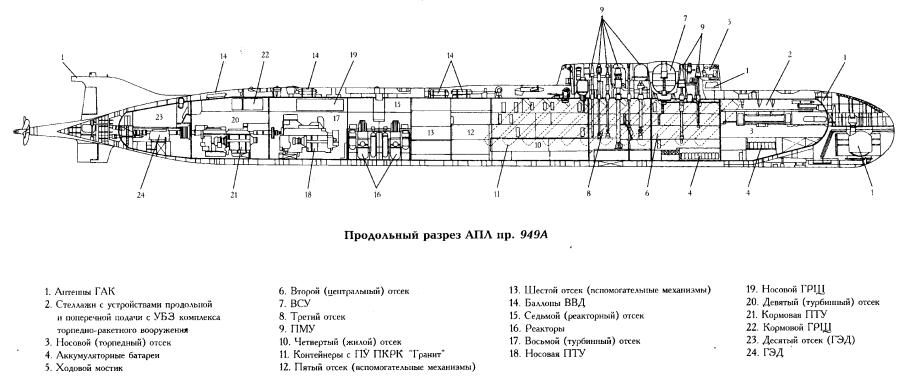 949А (12)