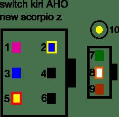 Mematikan feature AHO New Scorpio