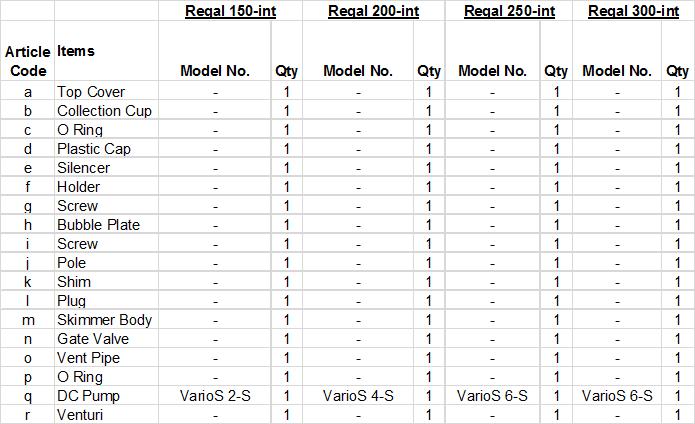Regal-INT Skimmers incl