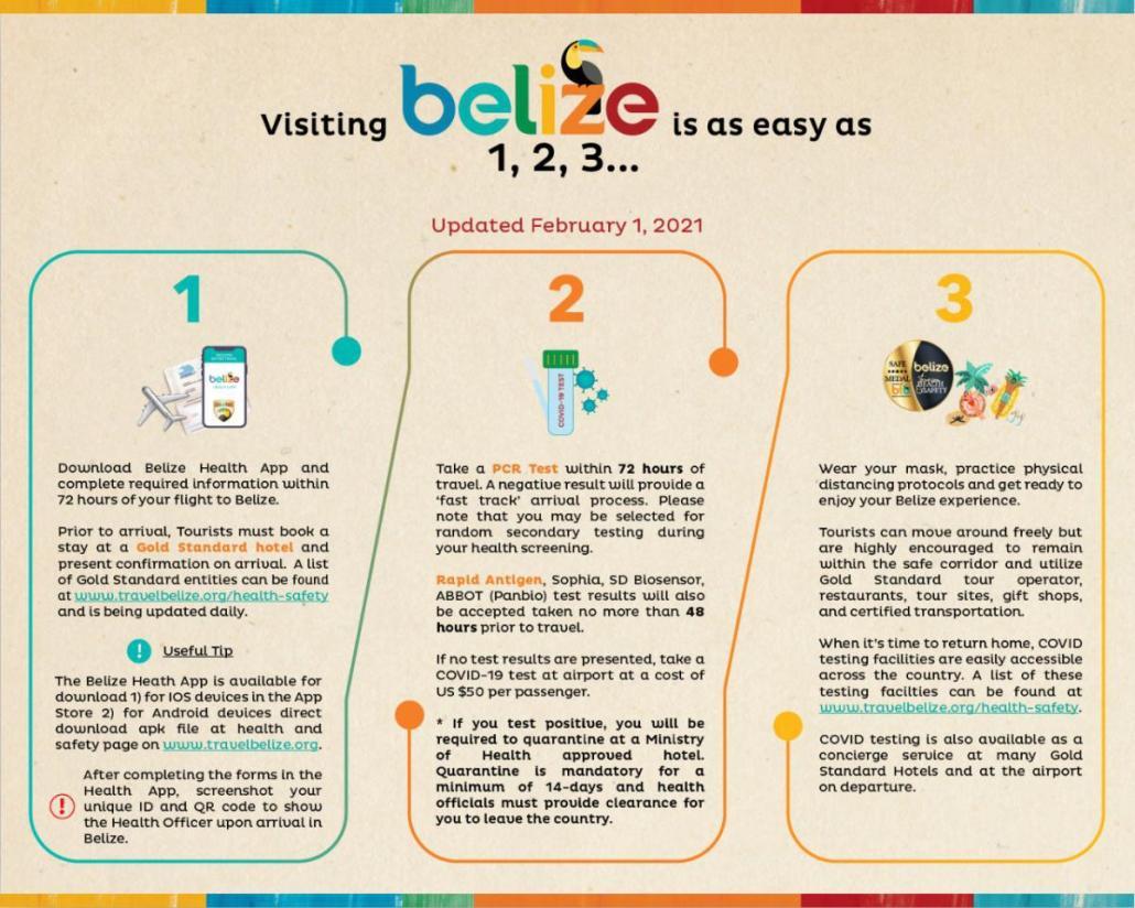 Belize Travel 1,2,3